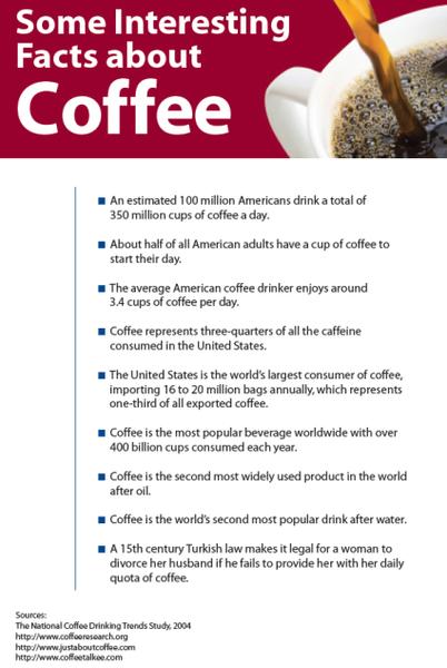 Pilot_coffeefacts_425_888795043557